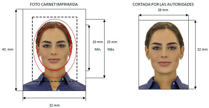 fotocarnet-caracteristicas